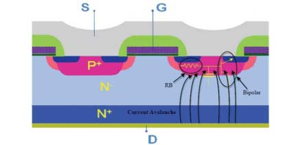 功率MOSFET IAR和EAS参数解读(一)
