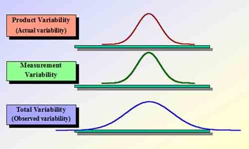 SPC统计过程控制-3