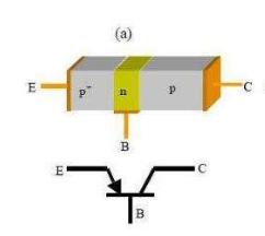 三极管开关原理与场效应管的开关原理